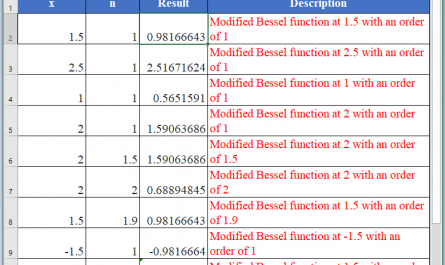 BESSELI Function in Excel 1 445x265 - How to use BESSELI Function in Excel