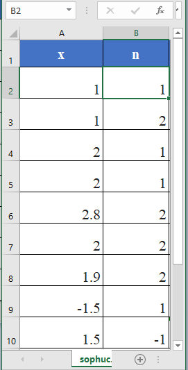 BESSELJ Function in Excel 1 - How to use BESSELJ Function in Excel