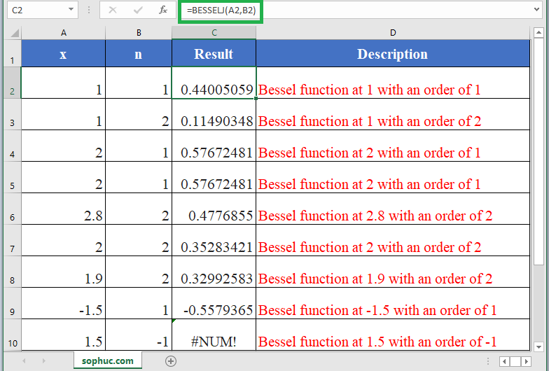 How to use BESSELJ Function in Excel