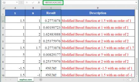BESSELK Function in Excel 1 445x265 - How to use BESSELK Function in Excel