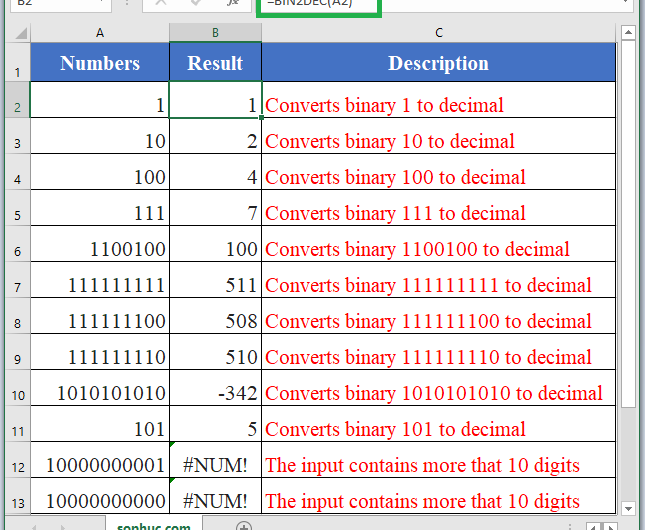 How to use BIN2DEC Function in Excel
