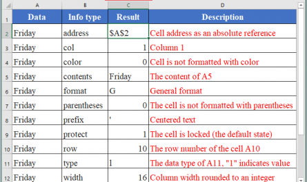 CELL Function in Excel 445x265 - How to use CELL Function in Excel