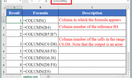 COLUMN Function in Excel 445x265 - How to use COLUMN Function in Excel