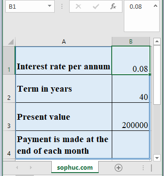 CUMPRINC Function - How to use CUMPRINC Function in Excel
