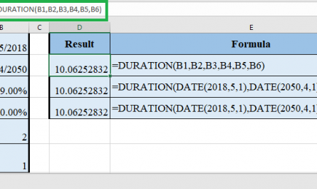 DURATION Function in Excel 445x265 - How to use DURATION Function in Excel