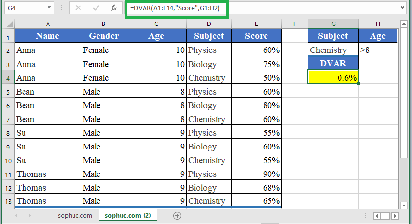 How to use the Excel DVAR function