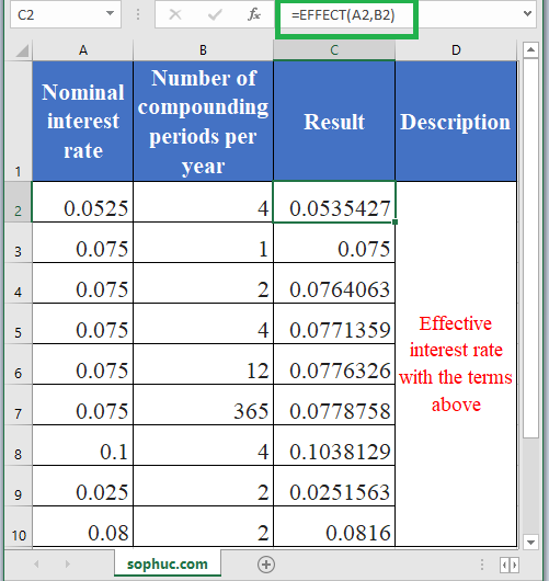 How to use the Excel LN function