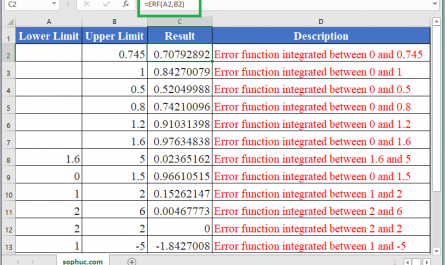 ERF Function 445x265 - How to use ERF Function in Excel