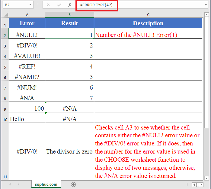 ERROR.TYPE Function in Excel - How to use ERROR.TYPE Function in Excel