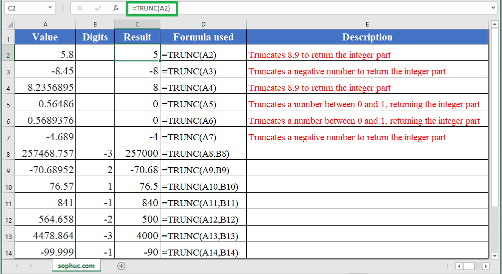 How to use the Excel TRUNC function