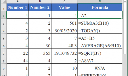 FORMULATEXT Function in Excel 445x265 - How to use FORMULATEXT Function in Excel