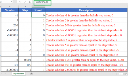 GESTEP Function in Excel 445x265 - How to use GESTEP Function in Excel