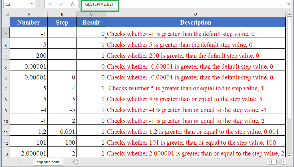 How to use GESTEP Function in Excel
