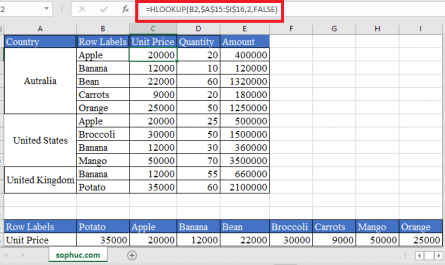HLOOKUP Function 445x265 - How to use HLOOKUP Function in Excel