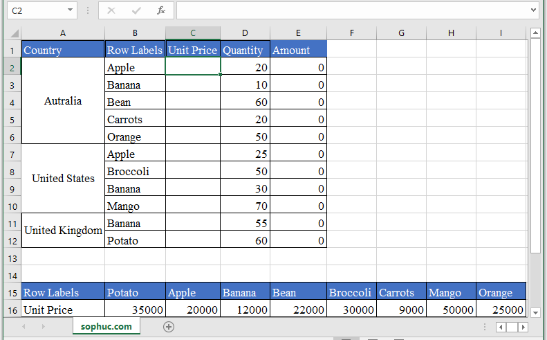 HLOOKUP Function in Excel - How to use HLOOKUP Function in Excel