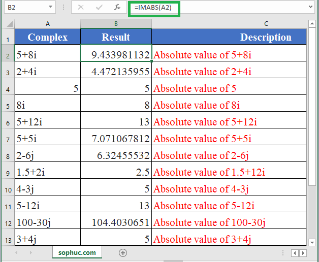 How to use IMABS Function in Excel