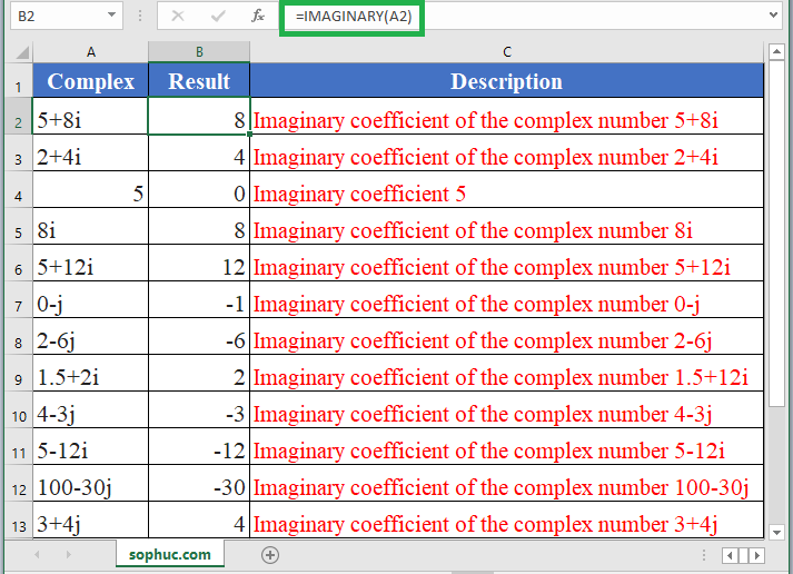 How to use IMAGINARY Function in Excel