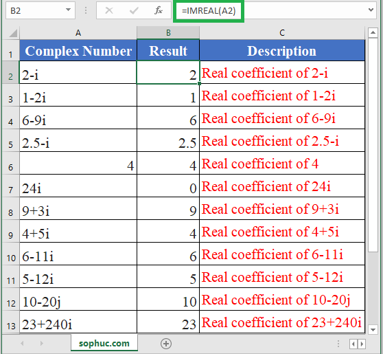 IMREAL Function in Excel - How to use IMREAL Function in Excel