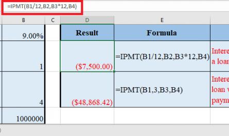 IPMT Function in Excel 445x265 - How to use IPMT Function in Excel
