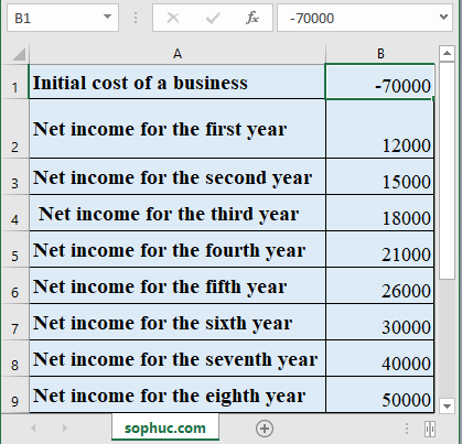 IRR Function - How to use IRR Function in Excel