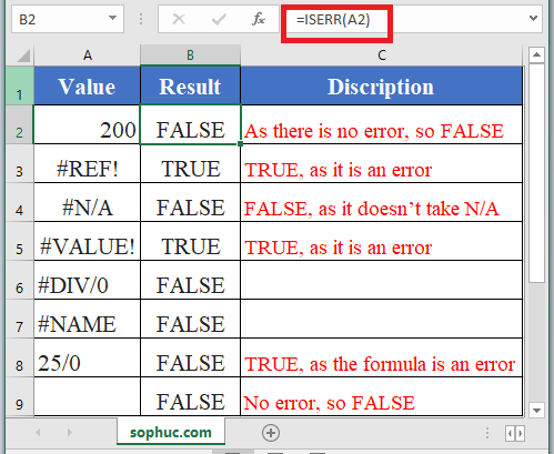 ISERR Function in Excel - How to use ISERR Function in Excel