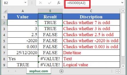 ISODD Function in Excel 445x265 - How to use ISODD Function in Excel