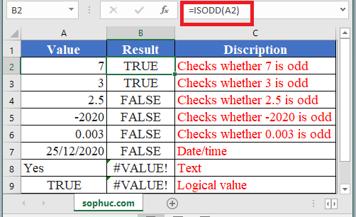 How to use ISODD Function in Excel