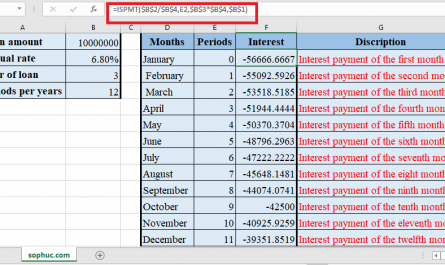 ISPMT Function in Excel 445x265 - How to use ISPMT Function in Excel