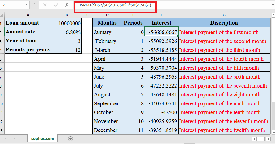 How to use ISPMT Function in Excel