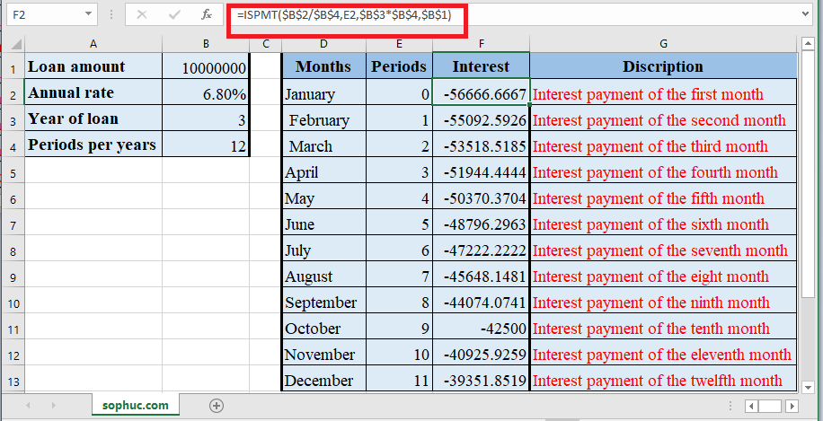 ISPMT Function in Excel - How to use ISPMT Function in Excel