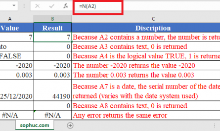 N Function in Excel 445x265 - How to use N Function in Excel
