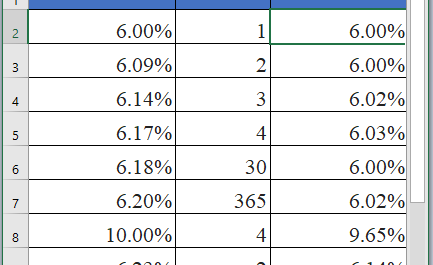 NOMINAL Function in Excel 2 433x265 - How to use NOMINAL Function in Excel