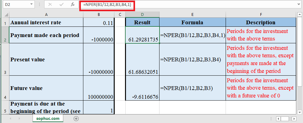 NPER Function in Excel - How to use NPER Function in Excel
