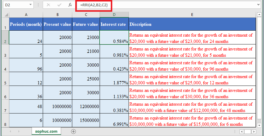 How to use RRI Function in Excel