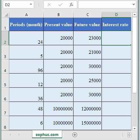 RRI Function - How to use RRI Function in Excel