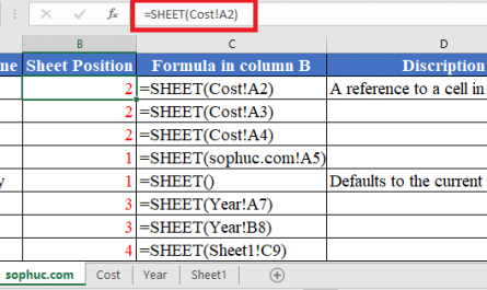 SHEET Function in Excel 445x265 - How to use SHEET Function in Excel