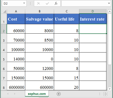 SLN Function - How to use SLN Function in Excel