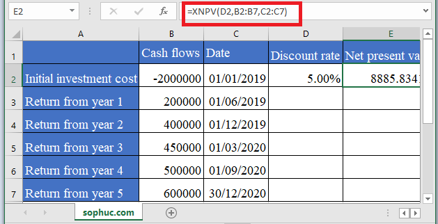 XNPV Function in Excel 1 - How to use XNPV Function in Excel