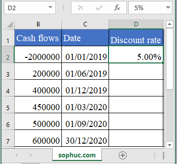 XNPV Function - How to use XNPV Function in Excel