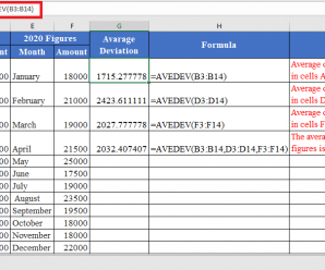 How to use AVEDEV Function in Excel
