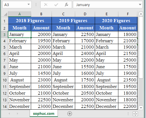 AVEDEV Function - How to use AVEDEV Function in Excel