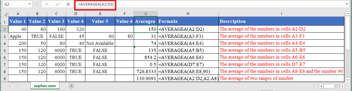 AVERAGEA Function in Excel 1 - How to use AVERAGEA Function in Excel