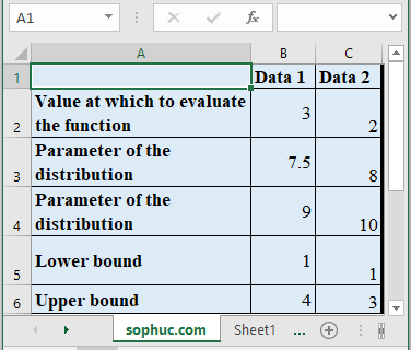 BETA.DIST Function in Excel - How to use BETA.DIST Function in Excel
