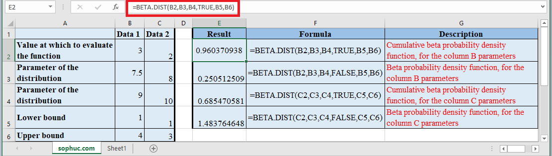 BETA.DIST Function - How to use BETA.DIST Function in Excel