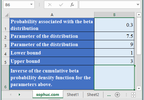 BETA.INV Function - How to use BETA.INV Function in Excel