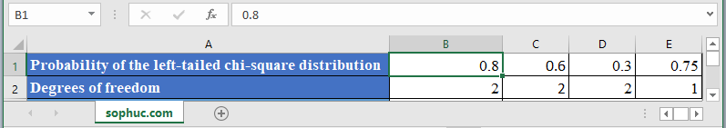 CHISQ.INV Function 1 - How to use CHISQ.INV Function in Excel