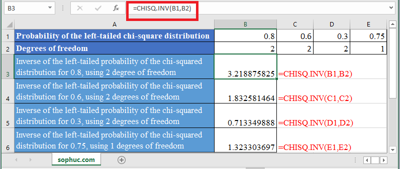 CHISQ.INV Function in Excel 1 - How to use CHISQ.INV Function in Excel