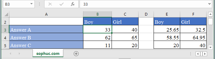 CHISQ.TEST Function - How to use CHISQ.TEST Function in Excel