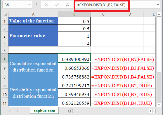 EXPON.DIST Function in Excel 2 - How to use EXPON.DIST Function in Excel