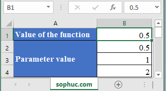 EXPON.DIST Function - How to use EXPON.DIST Function in Excel
